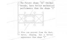 Термическое, Термическое Patent IC, IC термические брейки, алюминиевая рама окна, Решения для алюминиевых оконных рамы